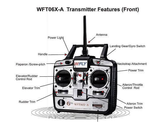 transmitores drones