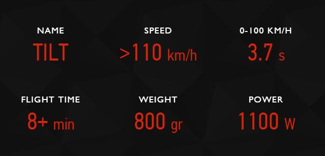 Drone carreras specificaciones