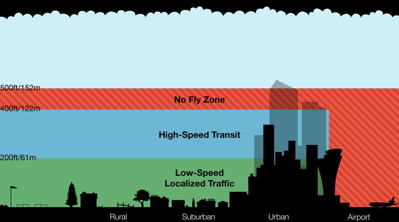 Zonas-reparto-con-drones
