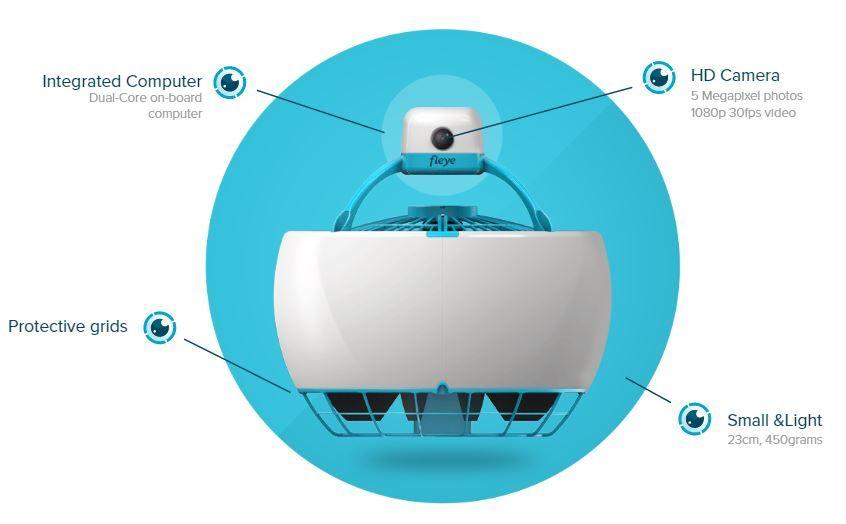 Fleye mini drone: el más seguro