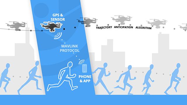 drone-que-te-sigue